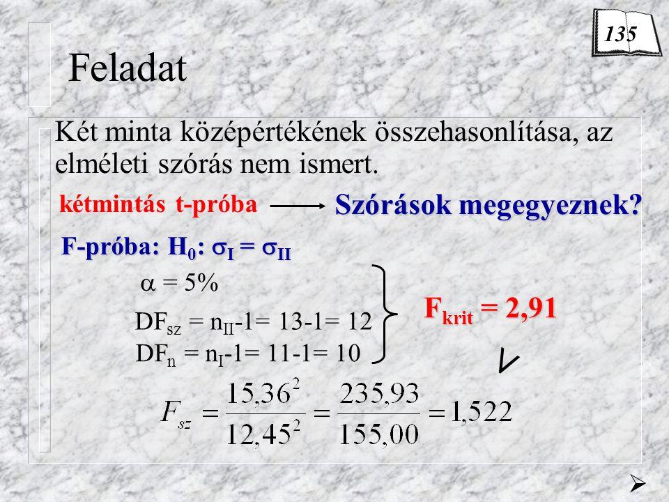 Feladat kétmintás t-próba Két minta középértékének összehasonlítása, az elméleti szórás nem ismert. Szórások megegyeznek? F-próba: H 0 :  I =  II 
