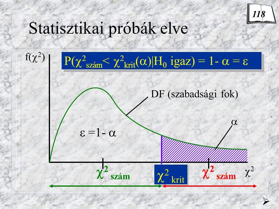 Statisztikai próbák elve f(  2 ) 22 DF (szabadsági fok)   2 krit  2 szám   =1-  P(  2 szám <  2 krit (  )|H 0 igaz) = 1-  =  118