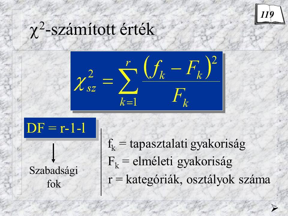  2 -számított érték DF = r-1-l f k = tapasztalati gyakoriság F k = elméleti gyakoriság r = kategóriák, osztályok száma Szabadsági fok  119
