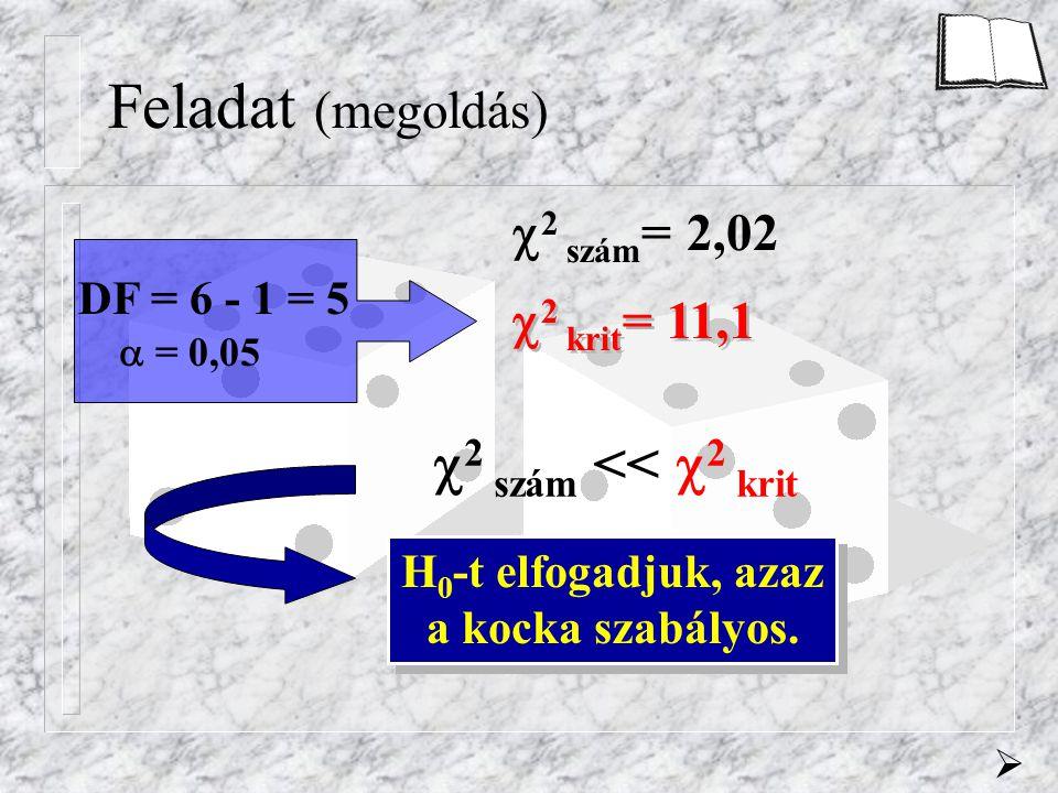 Feladat (megoldás) DF = 6 - 1 = 5  = 0,05  2 krit = 11,1  2 szám = 2,02  2 szám <<  2 krit H 0 -t elfogadjuk, azaz a kocka szabályos.