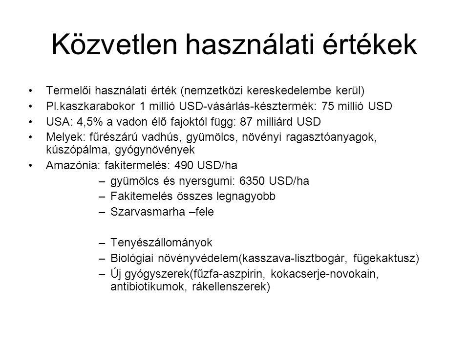 Közvetlen használati értékek Termelői használati érték (nemzetközi kereskedelembe kerül) Pl.kaszkarabokor 1 millió USD-vásárlás-késztermék: 75 millió USD USA: 4,5% a vadon élő fajoktól függ: 87 milliárd USD Melyek: fűrészárú vadhús, gyümölcs, növényi ragasztóanyagok, kúszópálma, gyógynövények Amazónia: fakitermelés: 490 USD/ha –gyümölcs és nyersgumi: 6350 USD/ha –Fakitemelés összes legnagyobb –Szarvasmarha –fele –Tenyészállományok –Biológiai növényvédelem(kasszava-lisztbogár, fügekaktusz) –Új gyógyszerek(fűzfa-aszpirin, kokacserje-novokain, antibiotikumok, rákellenszerek)
