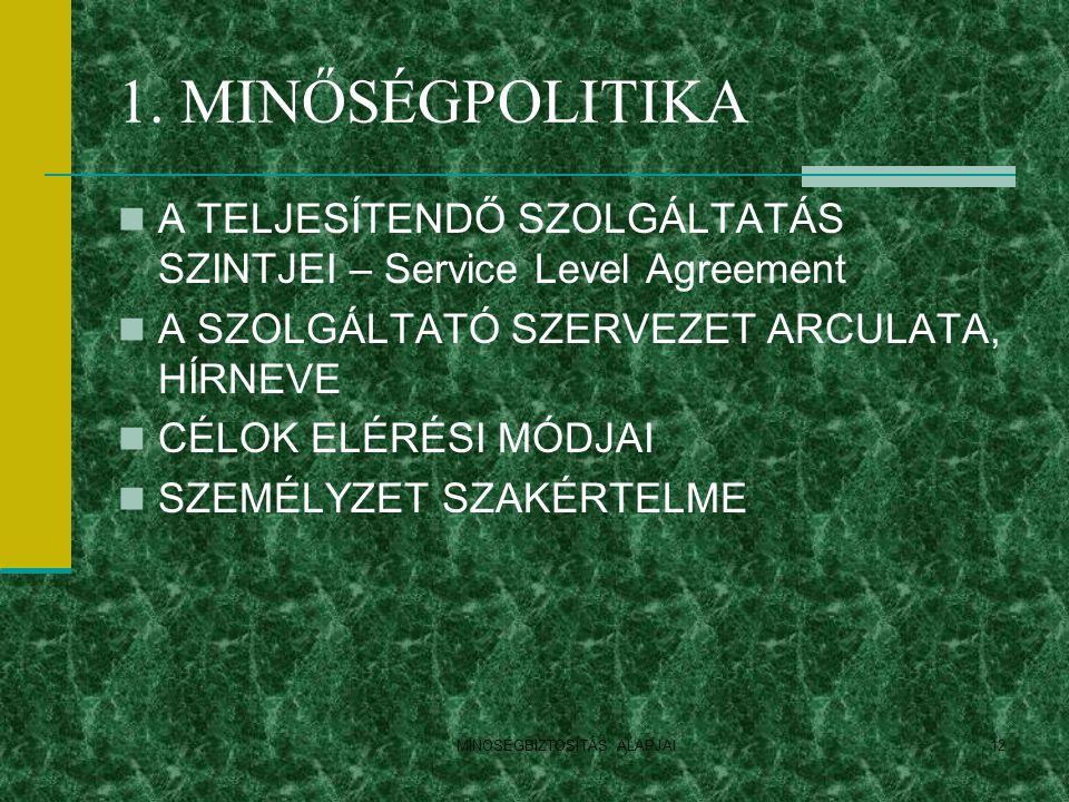 MINOSÉGBIZTOSÍTÁS ALAPJAI12 1. MINŐSÉGPOLITIKA A TELJESÍTENDŐ SZOLGÁLTATÁS SZINTJEI – Service Level Agreement A SZOLGÁLTATÓ SZERVEZET ARCULATA, HÍRNEV