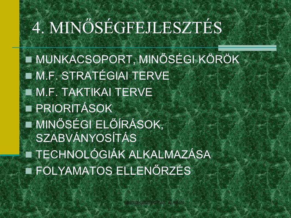 MINOSÉGBIZTOSÍTÁS ALAPJAI15 4. MINŐSÉGFEJLESZTÉS MUNKACSOPORT, MINŐSÉGI KÖRÖK M.F. STRATÉGIAI TERVE M.F. TAKTIKAI TERVE PRIORITÁSOK MINŐSÉGI ELŐÍRÁSOK