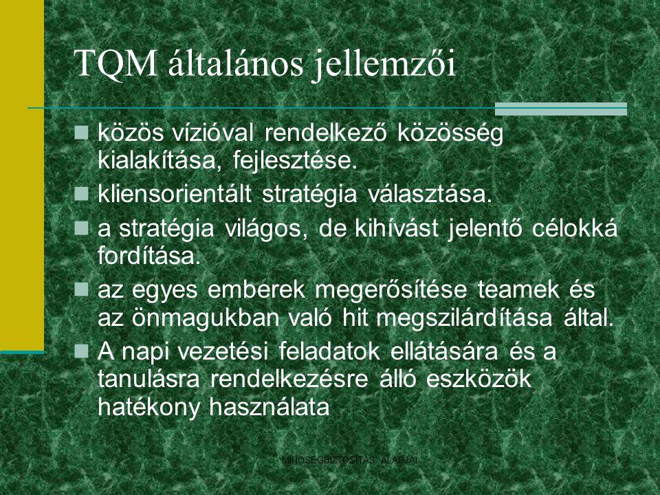 MINOSÉGBIZTOSÍTÁS ALAPJAI21 TQM általános jellemzői közös vízióval rendelkező közösség kialakítása, fejlesztése. kliensorientált stratégia választása.