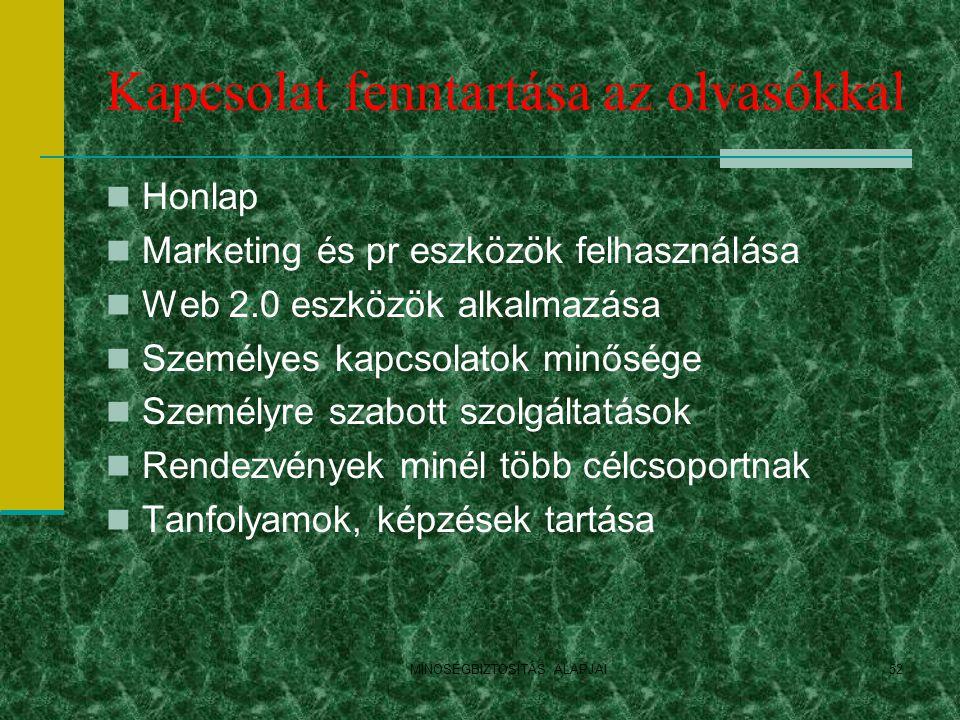 Kapcsolat fenntartása az olvasókkal Honlap Marketing és pr eszközök felhasználása Web 2.0 eszközök alkalmazása Személyes kapcsolatok minősége Személyr
