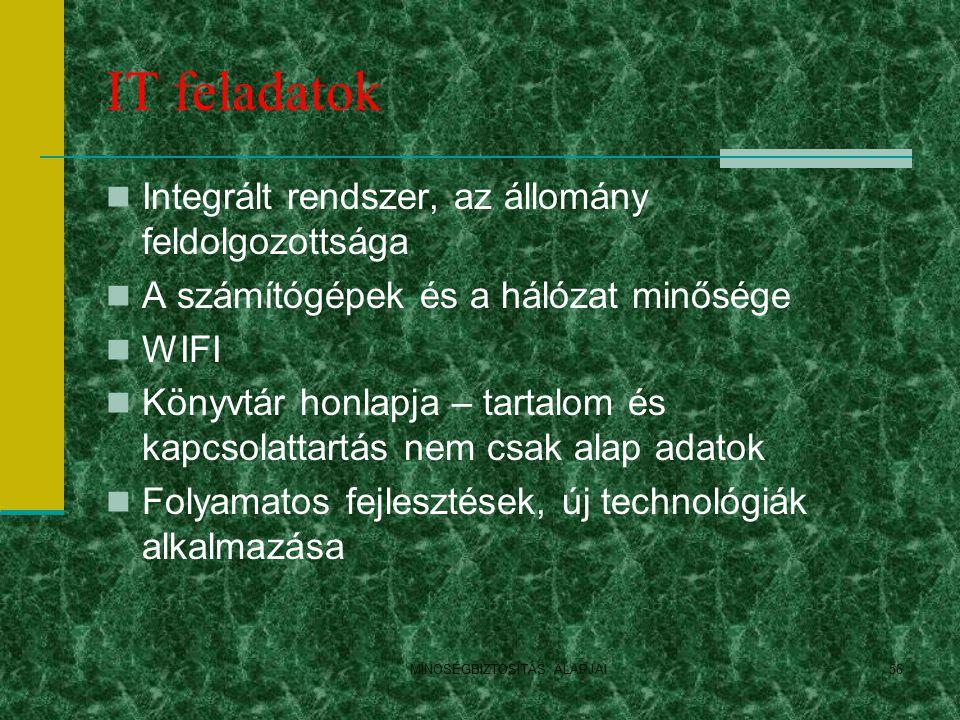 IT feladatok Integrált rendszer, az állomány feldolgozottsága A számítógépek és a hálózat minősége WIFI Könyvtár honlapja – tartalom és kapcsolattartá