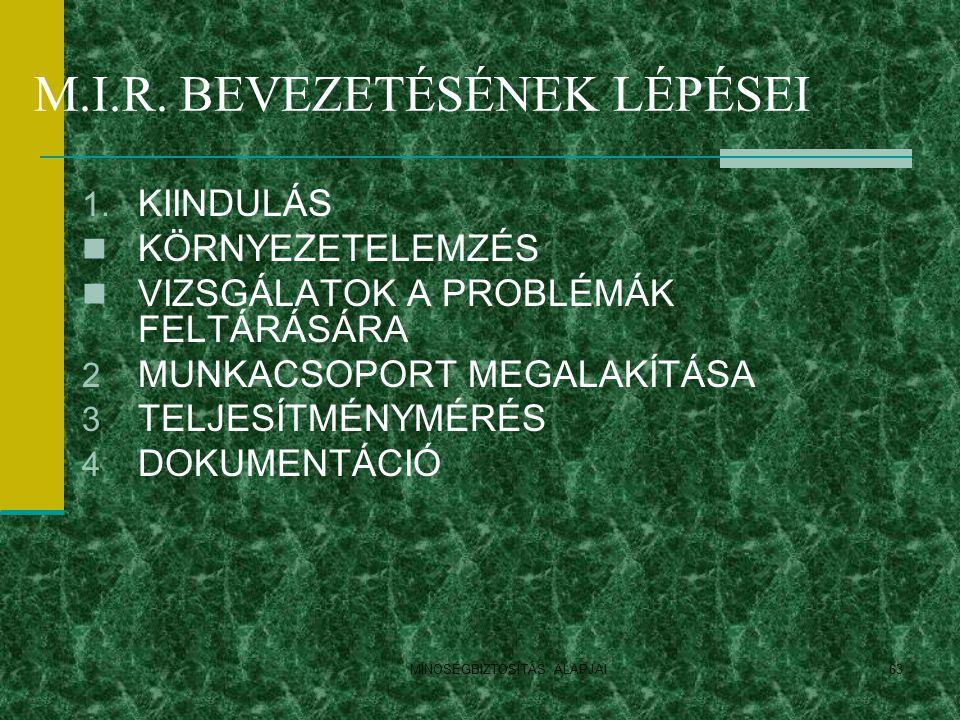 MINOSÉGBIZTOSÍTÁS ALAPJAI63 M.I.R. BEVEZETÉSÉNEK LÉPÉSEI 1. KIINDULÁS KÖRNYEZETELEMZÉS VIZSGÁLATOK A PROBLÉMÁK FELTÁRÁSÁRA 2 MUNKACSOPORT MEGALAKÍTÁSA