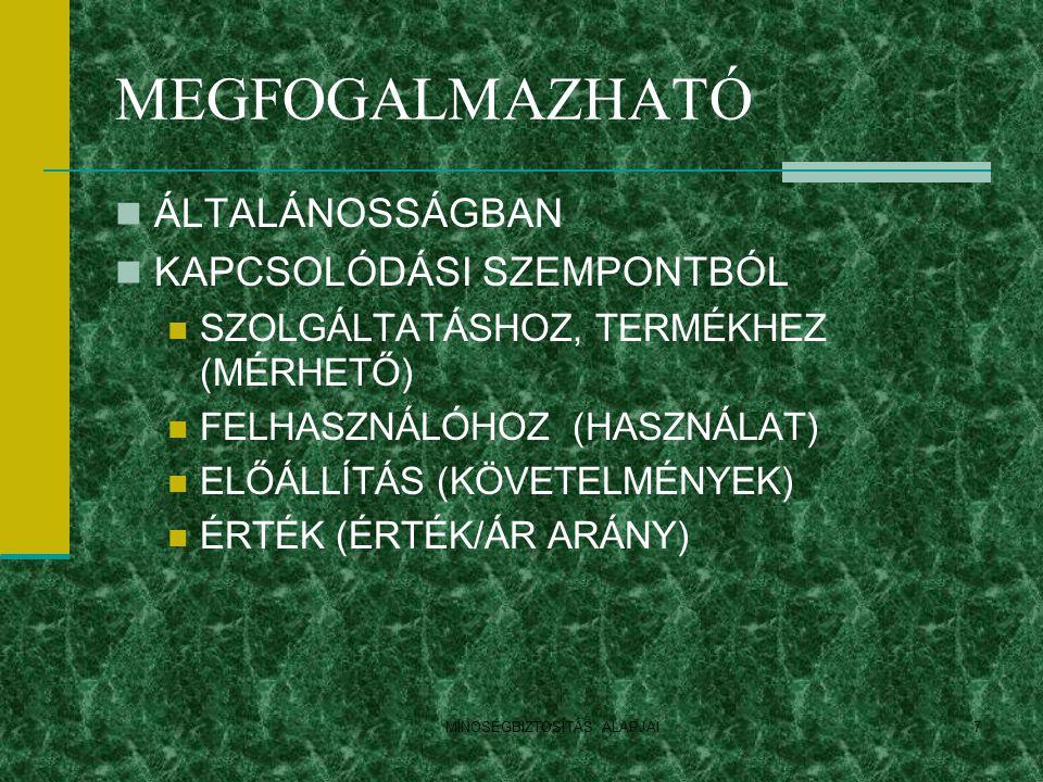 MINOSÉGBIZTOSÍTÁS ALAPJAI7 MEGFOGALMAZHATÓ ÁLTALÁNOSSÁGBAN KAPCSOLÓDÁSI SZEMPONTBÓL SZOLGÁLTATÁSHOZ, TERMÉKHEZ (MÉRHETŐ) FELHASZNÁLÓHOZ (HASZNÁLAT) EL