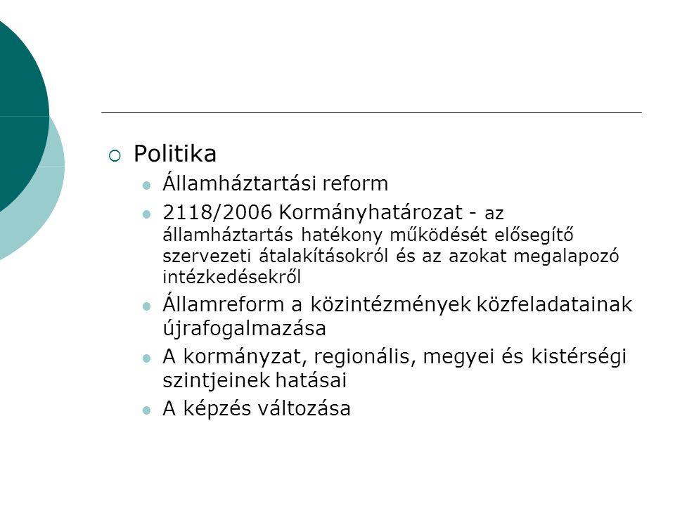  Politika Államháztartási reform 2118/2006 Kormányhatározat - az államháztartás hatékony működését elősegítő szervezeti átalakításokról és az azokat megalapozó intézkedésekről Államreform a közintézmények közfeladatainak újrafogalmazása A kormányzat, regionális, megyei és kistérségi szintjeinek hatásai A képzés változása