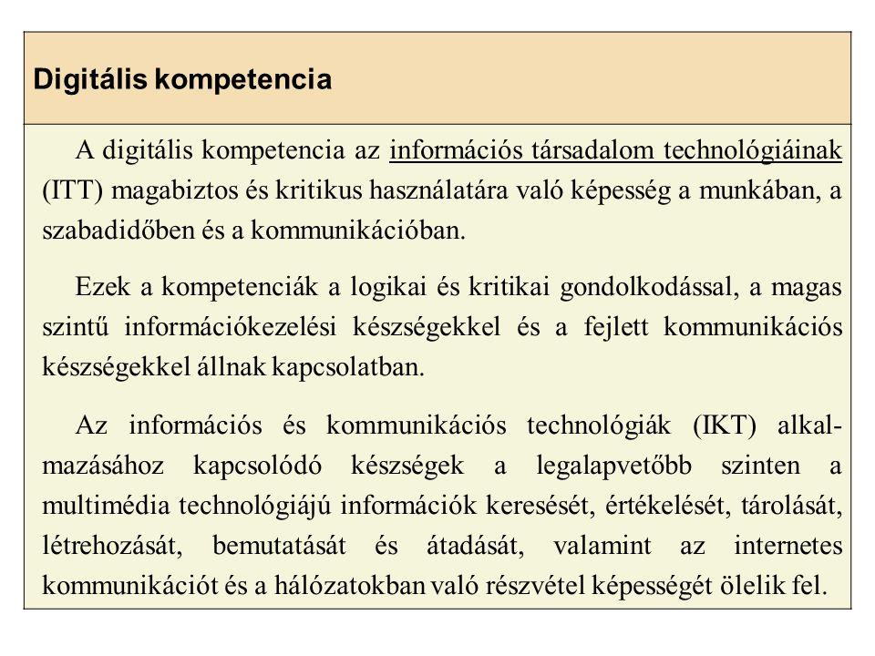 Digitális kompetencia A digitális kompetencia az információs társadalom technológiáinak (ITT) magabiztos és kritikus használatára való képesség a munk