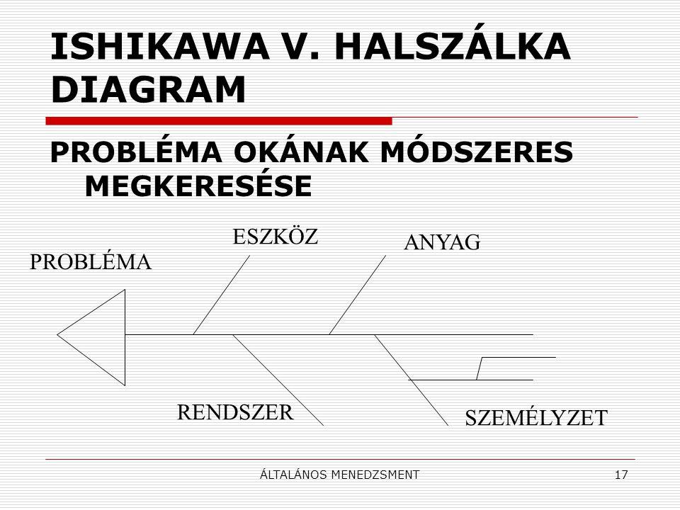 ÁLTALÁNOS MENEDZSMENT17 ISHIKAWA V.