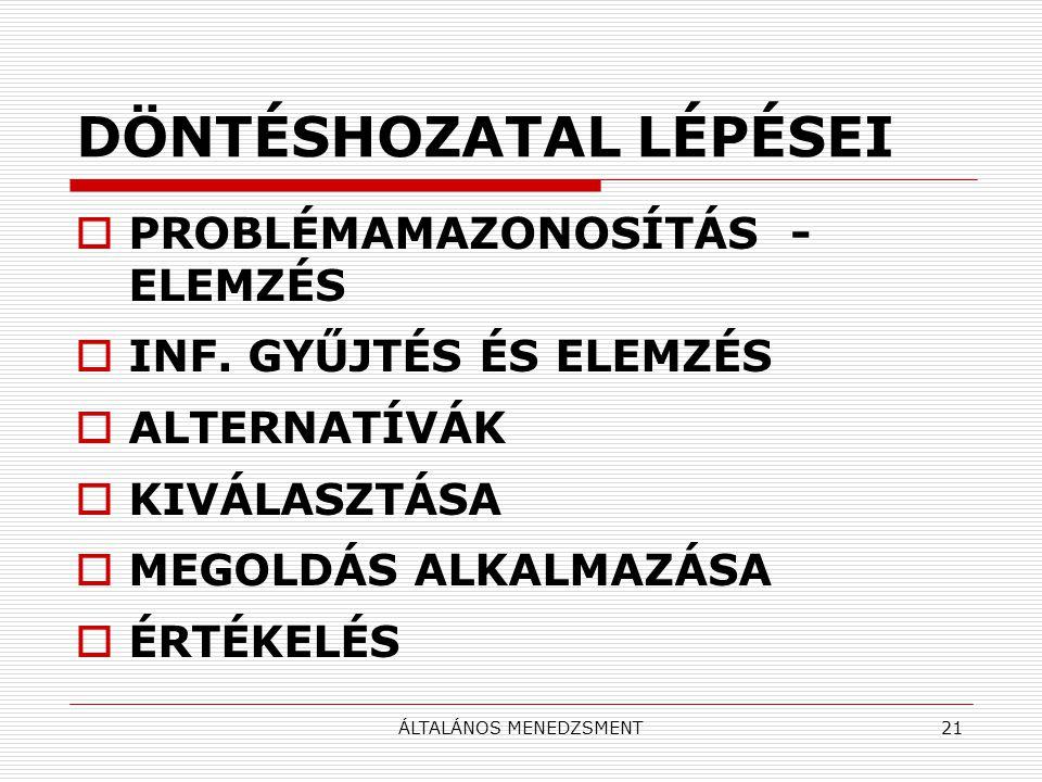 ÁLTALÁNOS MENEDZSMENT21 DÖNTÉSHOZATAL LÉPÉSEI  PROBLÉMAMAZONOSÍTÁS - ELEMZÉS  INF.