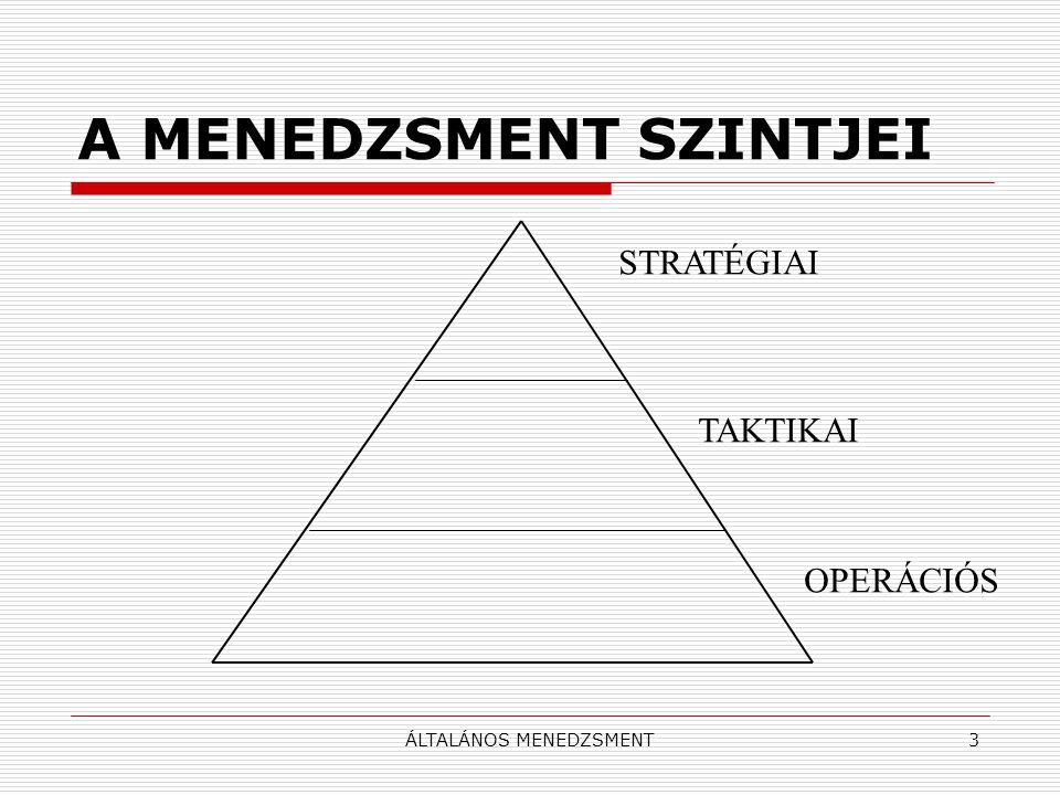 ÁLTALÁNOS MENEDZSMENT3 A MENEDZSMENT SZINTJEI STRATÉGIAI TAKTIKAI OPERÁCIÓS