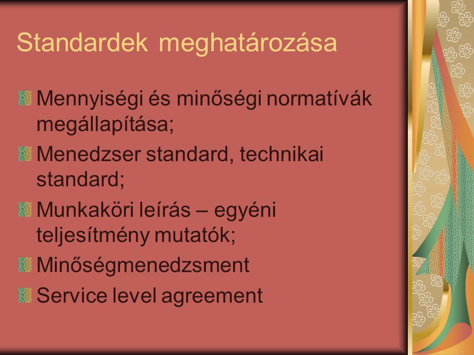 Standardek meghatározása Mennyiségi és minőségi normatívák megállapítása; Menedzser standard, technikai standard; Munkaköri leírás – egyéni teljesítmé