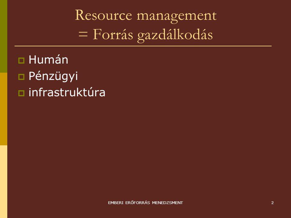 EMBERI ERŐFORRÁS MENEDZSMENT3 Emberközpontú menedzsment szemlélet Emberi erőforrásokra alapozott gazdálkodás Sikere és értéke az érte dolgozó, vele élő emberek teljesítményétől és hozzáállásától függ.