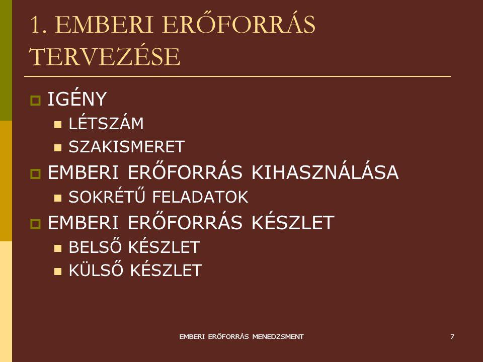 EMBERI ERŐFORRÁS MENEDZSMENT8 2.TOBORZÁS  TOBORZÁS ELŐFELTÉTELEI 1.