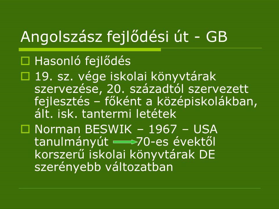 Angolszász fejlődési út - GB  Hasonló fejlődés  19.