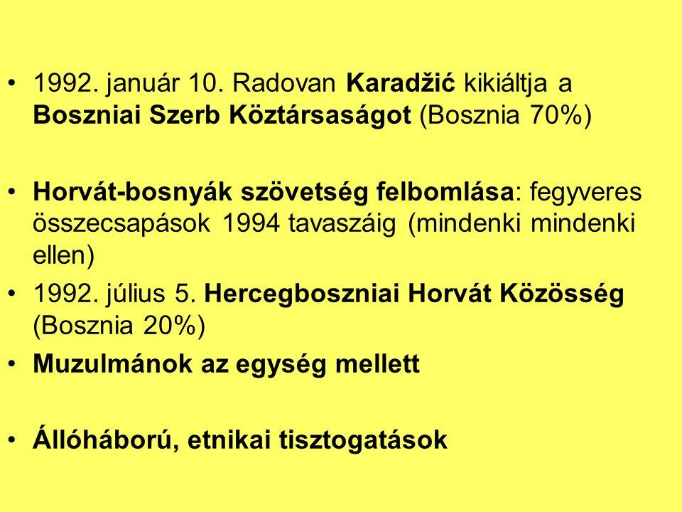 1992. január 10. Radovan Karadžić kikiáltja a Boszniai Szerb Köztársaságot (Bosznia 70%) Horvát-bosnyák szövetség felbomlása: fegyveres összecsapások