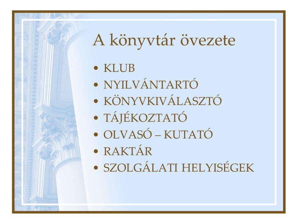 A könyvtár övezete KLUB NYILVÁNTARTÓ KÖNYVKIVÁLASZTÓ TÁJÉKOZTATÓ OLVASÓ – KUTATÓ RAKTÁR SZOLGÁLATI HELYISÉGEK