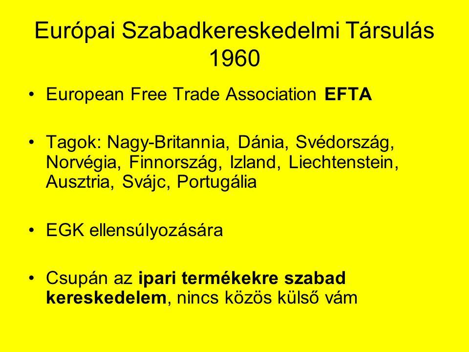 Európai Szabadkereskedelmi Társulás 1960 European Free Trade Association EFTA Tagok: Nagy-Britannia, Dánia, Svédország, Norvégia, Finnország, Izland, Liechtenstein, Ausztria, Svájc, Portugália EGK ellensúlyozására Csupán az ipari termékekre szabad kereskedelem, nincs közös külső vám