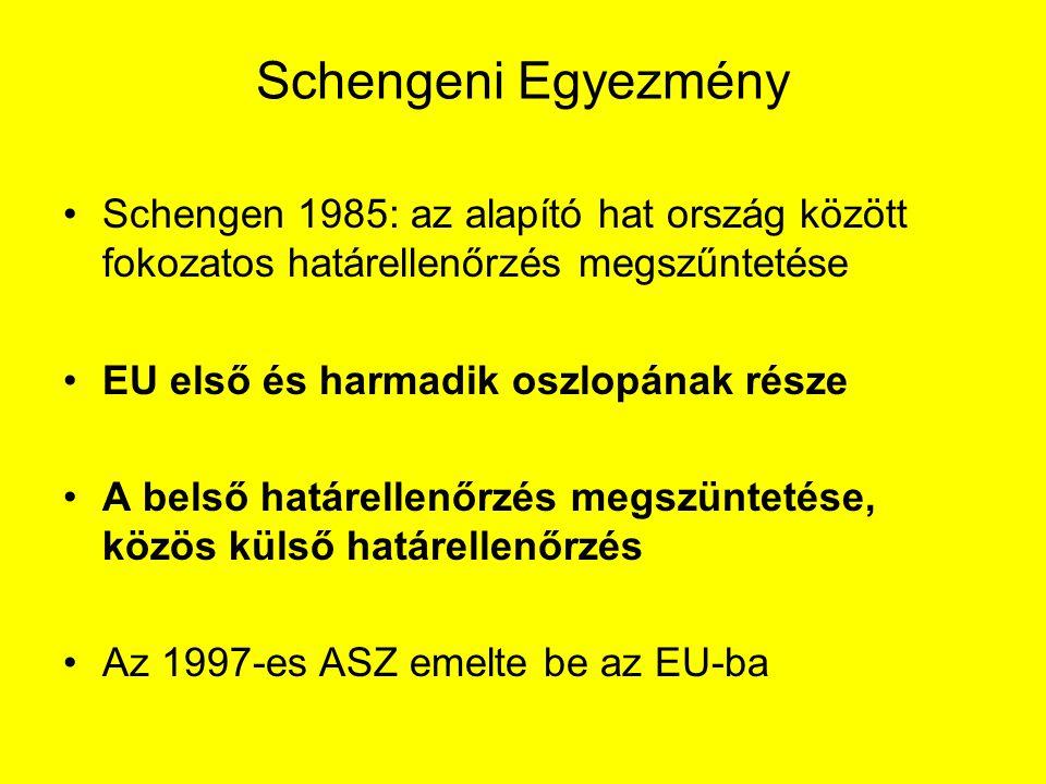 Schengeni Egyezmény Schengen 1985: az alapító hat ország között fokozatos határellenőrzés megszűntetése EU első és harmadik oszlopának része A belső határellenőrzés megszüntetése, közös külső határellenőrzés Az 1997-es ASZ emelte be az EU-ba