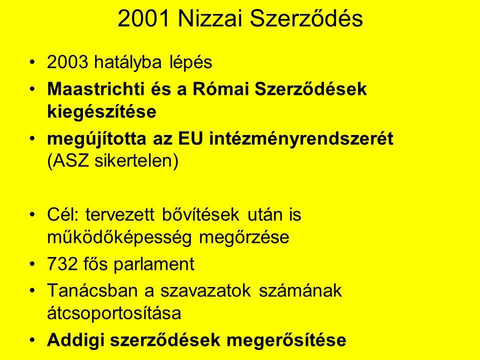 2001 Nizzai Szerződés 2003 hatályba lépés Maastrichti és a Római Szerződések kiegészítése megújította az EU intézményrendszerét (ASZ sikertelen) Cél: tervezett bővítések után is működőképesség megőrzése 732 fős parlament Tanácsban a szavazatok számának átcsoportosítása Addigi szerződések megerősítése