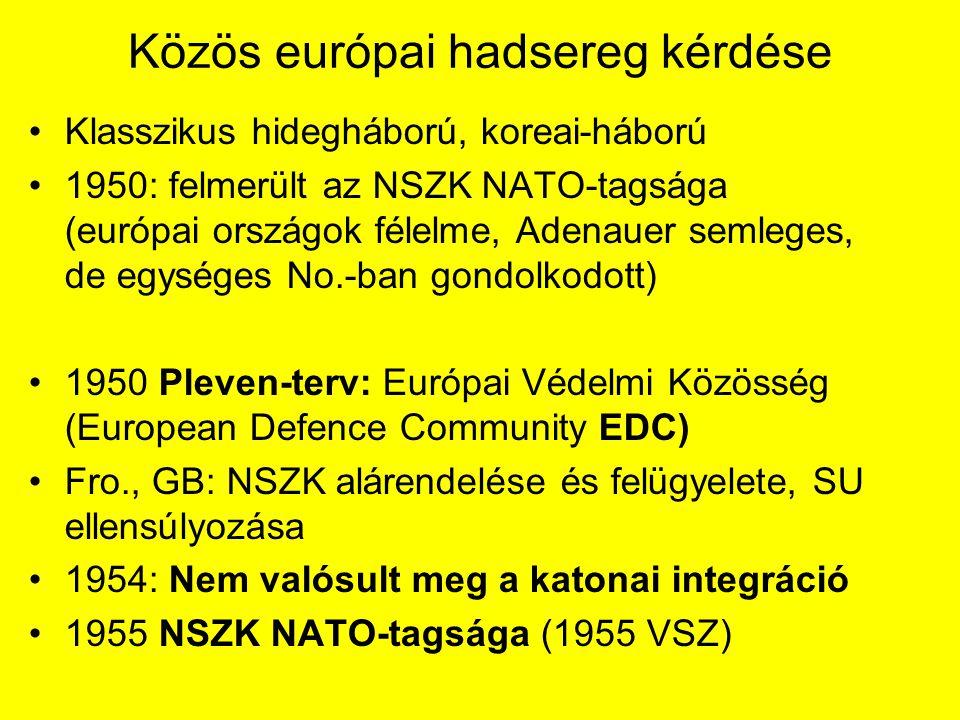 Eurózóna-országai
