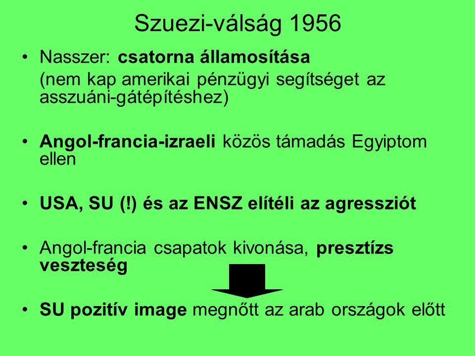 Szuezi-válság 1956 Nasszer: csatorna államosítása (nem kap amerikai pénzügyi segítséget az asszuáni-gátépítéshez) Angol-francia-izraeli közös támadás