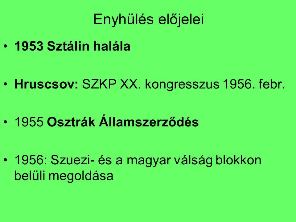 Enyhülés előjelei 1953 Sztálin halála Hruscsov: SZKP XX. kongresszus 1956. febr. 1955 Osztrák Államszerződés 1956: Szuezi- és a magyar válság blokkon