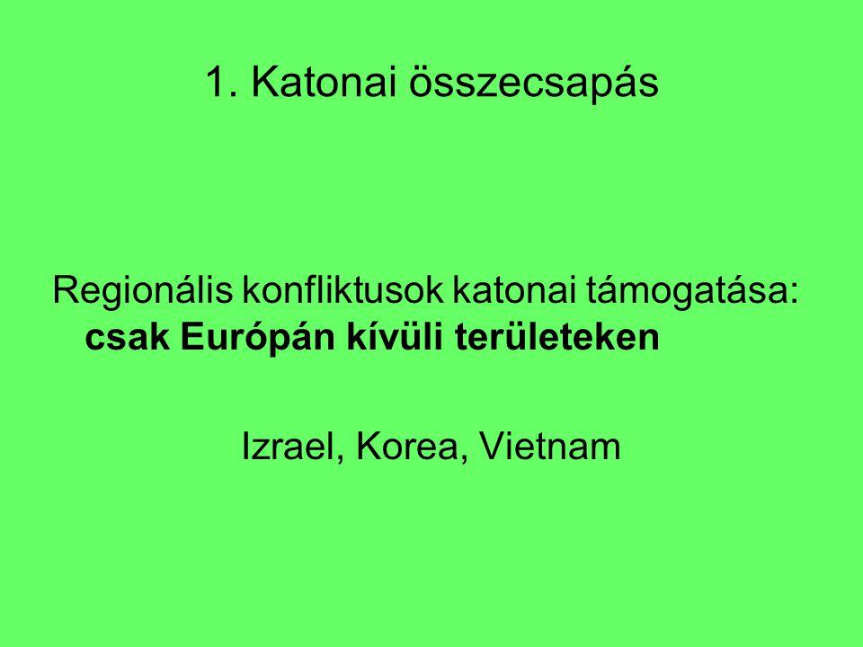 1. Katonai összecsapás Regionális konfliktusok katonai támogatása: csak Európán kívüli területeken Izrael, Korea, Vietnam