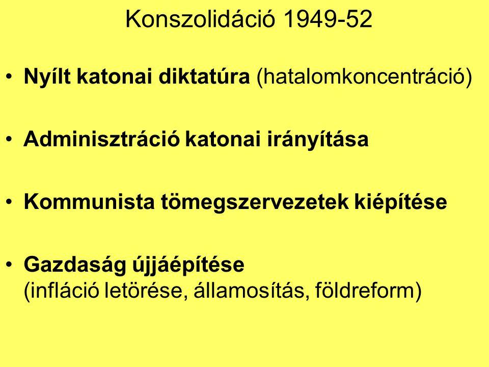 Konszolidáció 1949-52 Nyílt katonai diktatúra (hatalomkoncentráció) Adminisztráció katonai irányítása Kommunista tömegszervezetek kiépítése Gazdaság ú
