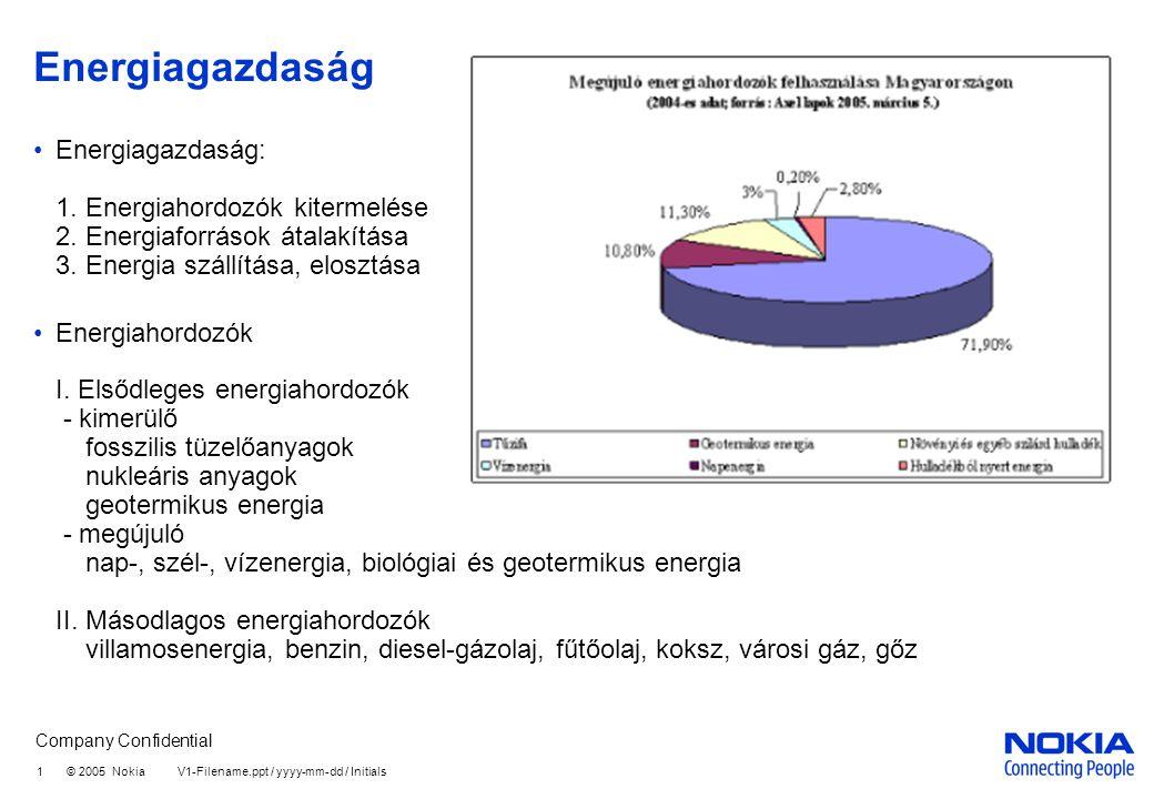 Company Confidential 1 © 2005 Nokia V1-Filename.ppt / yyyy-mm-dd / Initials Energiagazdaság Energiagazdaság: 1. Energiahordozók kitermelése 2. Energia