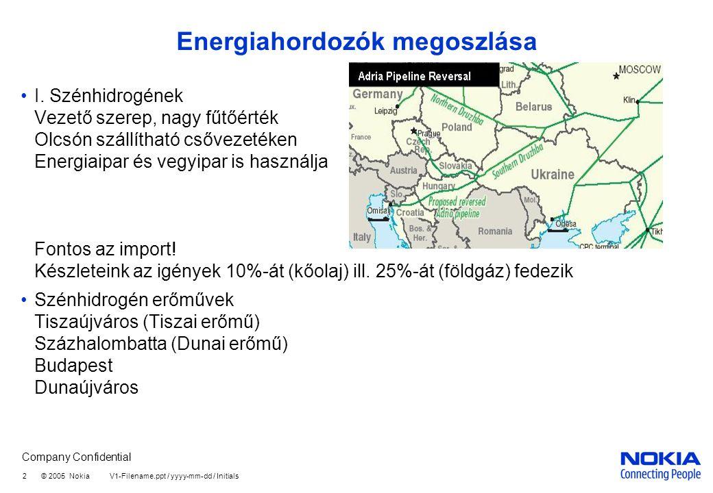 Company Confidential 3 © 2005 Nokia V1-Filename.ppt / yyyy-mm-dd / Initials Energiahordozók megoszlása II.