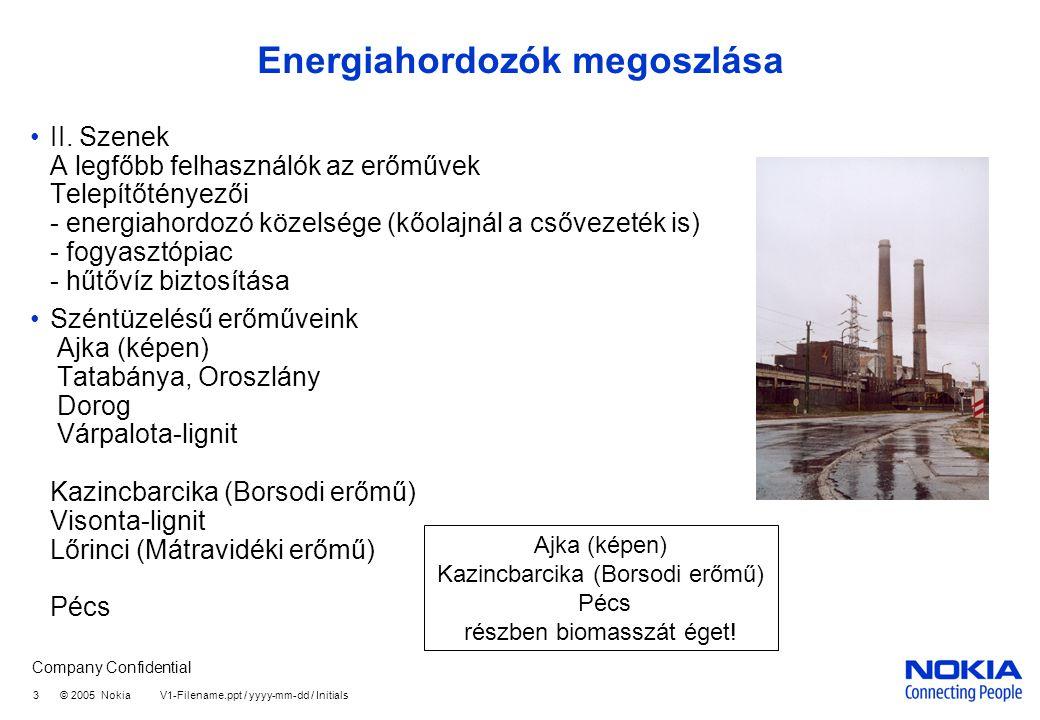 Company Confidential 4 © 2005 Nokia V1-Filename.ppt / yyyy-mm-dd / Initials Nukleáris energia Atomenergia – Paksi Atomerőmű Igy termelt energia olcsó Kevesebb szennyezés (hő,por) Felhasználó mellett épülhet A hazai termelés 41%-a.