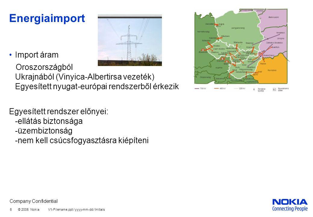 Company Confidential 7 © 2005 Nokia V1-Filename.ppt / yyyy-mm-dd / Initials Vízienergia Adottságaink nem jók – kis esés, ingadozó vizjárás duzzasztani kell, így költséges és környezetkárosító Erőművek: Dunán – Bős-Nagymaros Tiszán – Tiszalök Kisköre Rábán, Hernádon kisebbek