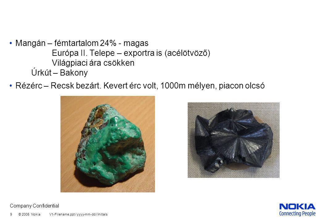 Company Confidential 10 © 2005 Nokia V1-Filename.ppt / yyyy-mm-dd / Initials Nemfémes ásványok 2.