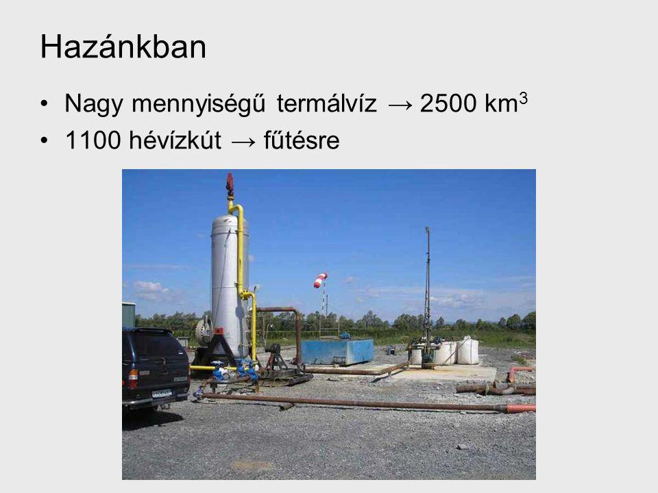 Hazánkban Nagy mennyiségű termálvíz → 2500 km 3 1100 hévízkút → fűtésre