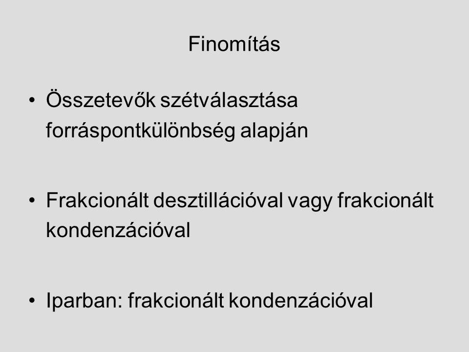 Finomítás Összetevők szétválasztása forráspontkülönbség alapján Frakcionált desztillációval vagy frakcionált kondenzációval Iparban: frakcionált konde