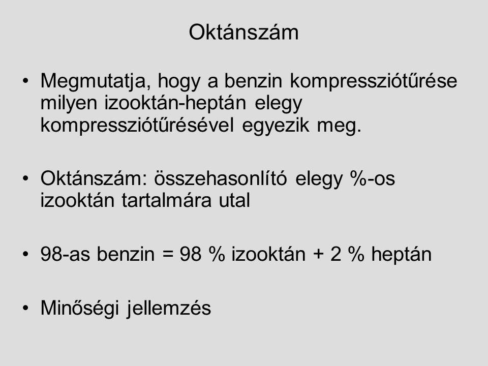 Oktánszám Megmutatja, hogy a benzin kompressziótűrése milyen izooktán-heptán elegy kompressziótűrésével egyezik meg. Oktánszám: összehasonlító elegy %