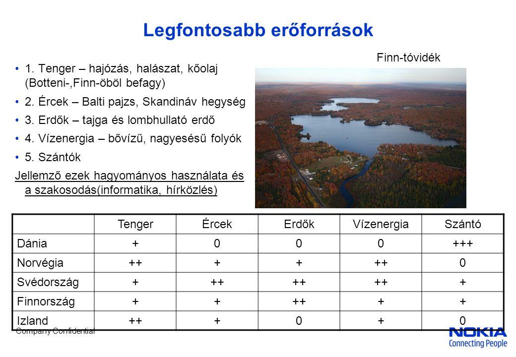 Company Confidential Legfontosabb erőforrások 1. Tenger – hajózás, halászat, kőolaj (Botteni-,Finn-öböl befagy) 2. Ércek – Balti pajzs, Skandináv hegy
