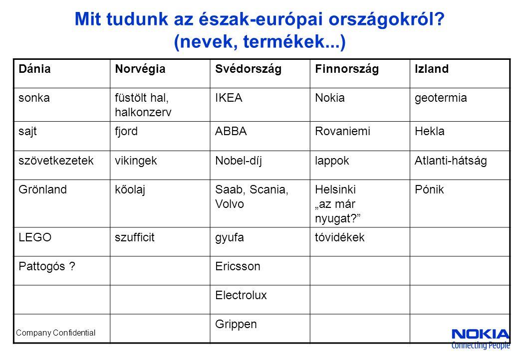 Company Confidential Mit tudunk az észak-európai országokról? (nevek, termékek...) DániaNorvégiaSvédországFinnországIzland sonkafüstölt hal, halkonzer