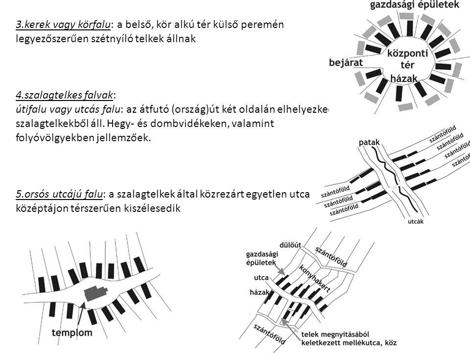 3.kerek vagy körfalu: a belső, kör alkú tér külső peremén legyezőszerűen szétnyíló telkek állnak 4.szalagtelkes falvak: útifalu vagy utcás falu: az át