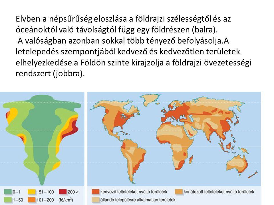 Elvben a népsűrűség eloszlása a földrajzi szélességtől és az óceánoktól való távolságtól függ egy földrészen (balra). A valóságban azonban sokkal több