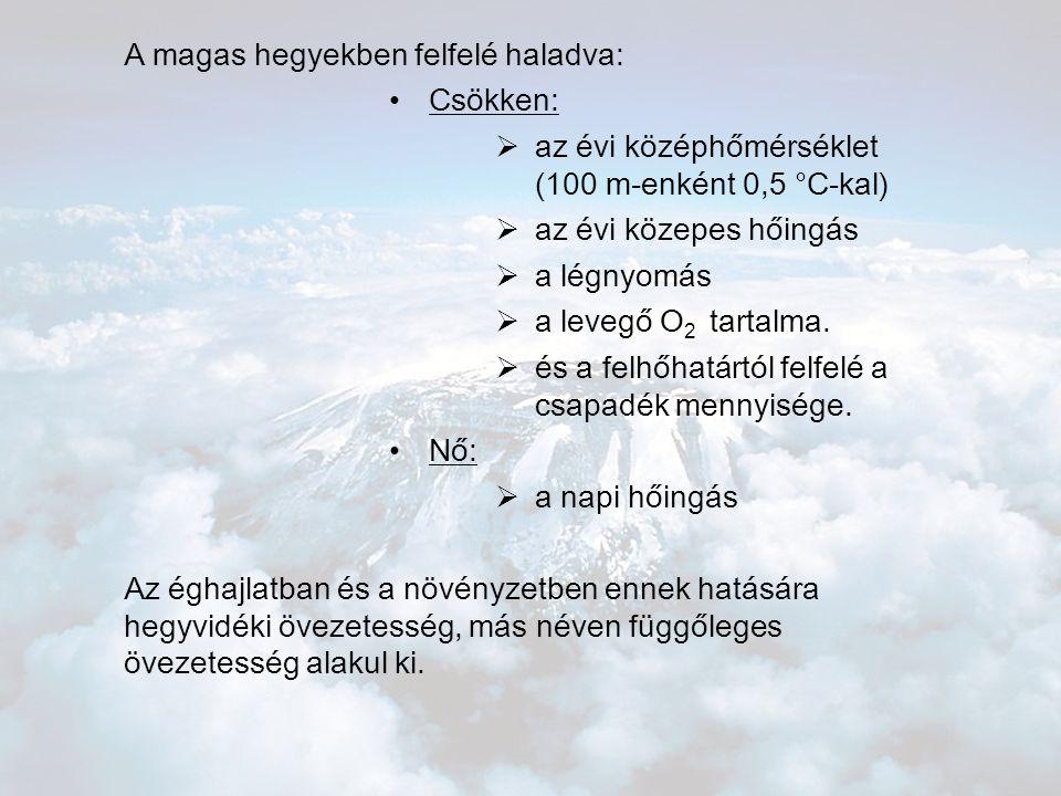 A magas hegyekben felfelé haladva: Csökken:  az évi középhőmérséklet (100 m-enként 0,5 °C-kal)  az évi közepes hőingás  a légnyomás  a levegő O 2