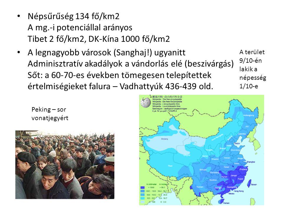 Népsűrűség 134 fő/km2 A mg.-i potenciállal arányos Tibet 2 fő/km2, DK-Kína 1000 fő/km2 A legnagyobb városok (Sanghaj!) ugyanitt Adminisztratív akadály