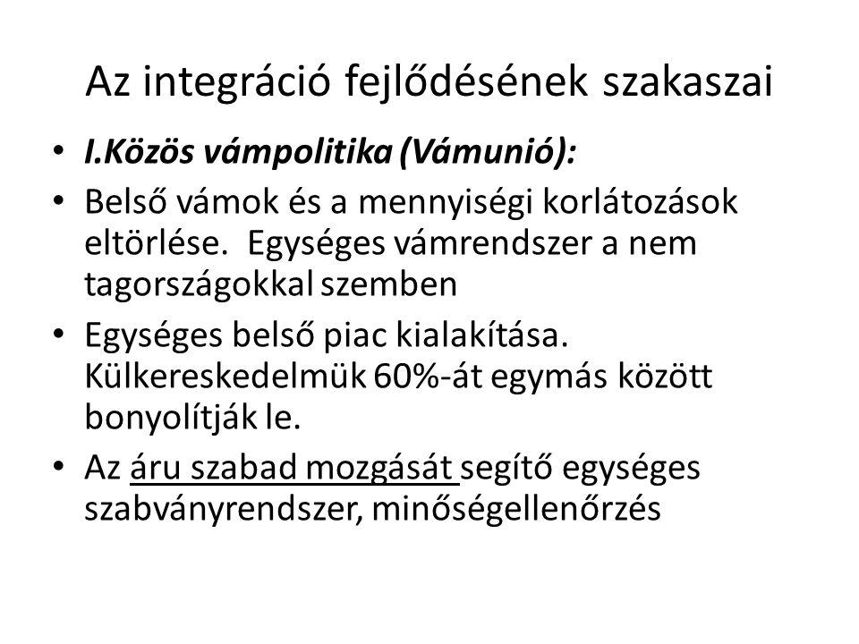 Az integráció fejlődésének szakaszai I.Közös vámpolitika (Vámunió): Belső vámok és a mennyiségi korlátozások eltörlése. Egységes vámrendszer a nem tag