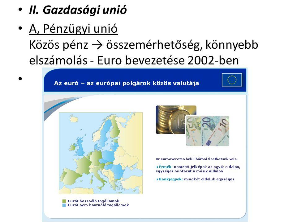 II. Gazdasági unió A, Pénzügyi unió Közös pénz → összemérhetőség, könnyebb elszámolás - Euro bevezetése 2002-ben