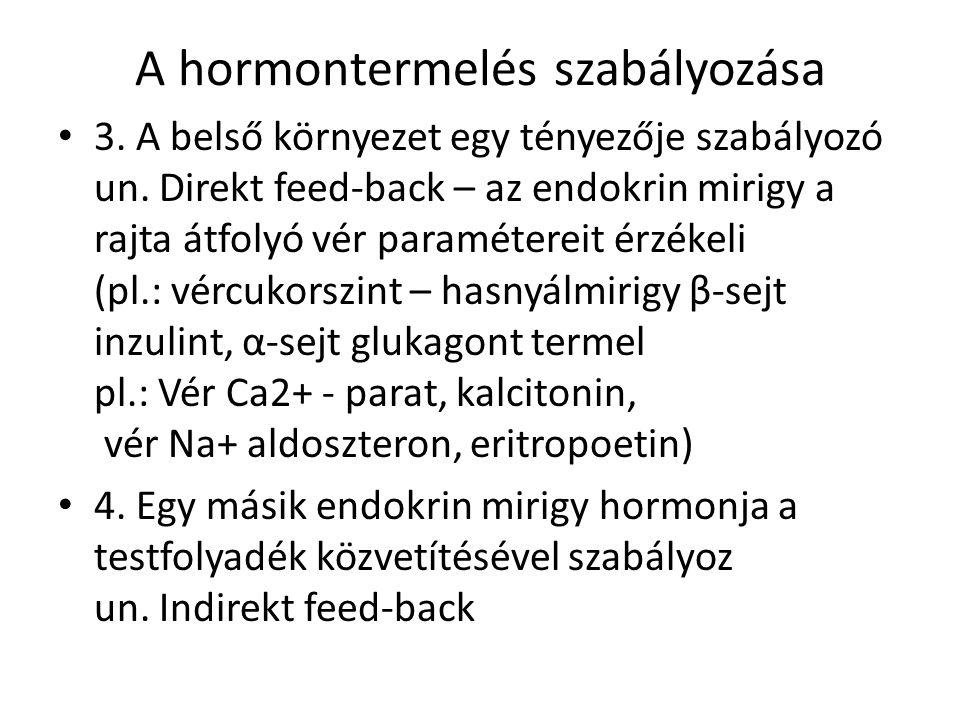 A hormontermelés szabályozása 3. A belső környezet egy tényezője szabályozó un. Direkt feed-back – az endokrin mirigy a rajta átfolyó vér paramétereit