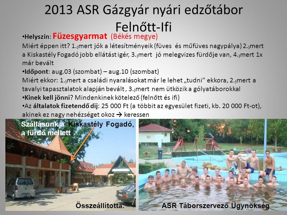 2013 ASR Gázgyár nyári edzőtábor Felnőtt-Ifi Helyszín: Füzesgyarmat (Békés megye) Miért éppen itt? 1.₎mert jók a létesítményeik (füves és műfüves nagy