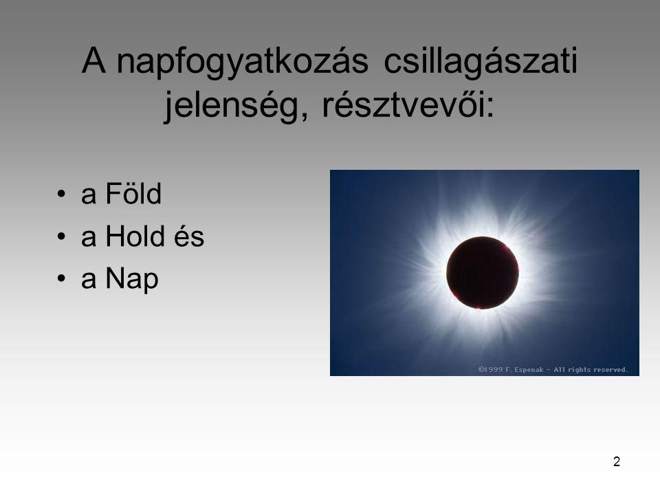 2 A napfogyatkozás csillagászati jelenség, résztvevői: a Föld a Hold és a Nap